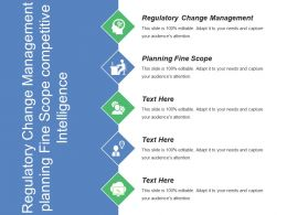 Regulatory Change Management Planning Fine Scope Competitive Intelligence