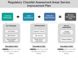 Regulatory Checklist Assessment Areas Service Improvement Plan