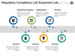 Regulatory Compliance Lab Equipment Lab Layout Interpretation Results