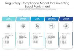 Regulatory Compliance Model For Preventing Legal Punishment