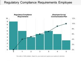 Regulatory Compliance Requirements Employee Survey Communication Plan Engagement Workplace Cpb