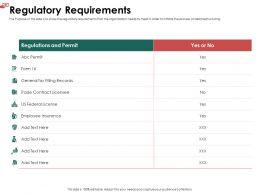 Regulatory Requirements License Ppt Powerpoint Presentation File Slide Portrait