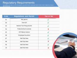 Regulatory Requirements Ppt Powerpoint Presentation Icon Visual Aids