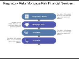 Regulatory Risks Mortgage Risk Financial Services Local Marketing Management Cpb