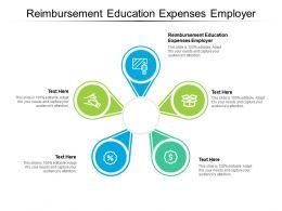 Reimbursement Education Expenses Employer Ppt Presentation Summary Topics Cpb
