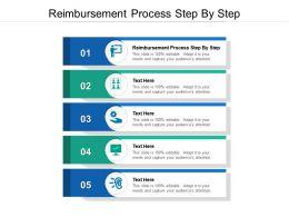 Reimbursement Process Step By Step Ppt Powerpoint Presentation Example Cpb