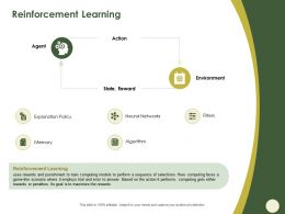 Reinforcement Learning Filters Ppt Powerpoint Presentation Portfolio Skills