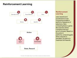 Reinforcement Learning Memory Ppt Powerpoint Presentation Model Portfolio