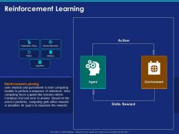 Reinforcement Learning Ppt Powerpoint Presentation Styles Example Topics