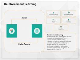 Reinforcement Learning Punishment Ppt Powerpoint Presentation Slides Files