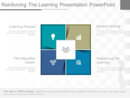 Reinforcing The Learning Presentation Powerpoint
