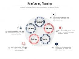 Reinforcing Training Ppt Powerpoint Presentation Layouts Format Cpb