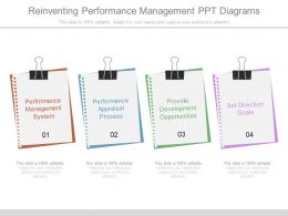 Reinventing Performance Management Ppt Diagrams