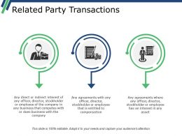 Related Party Transactions Ppt Sample File