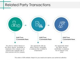 Related Party Transactions Ppt Slides Themes