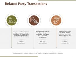 Related Party Transactions Presentation Portfolio