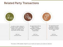 Related Party Transactions Presentation Portfolio