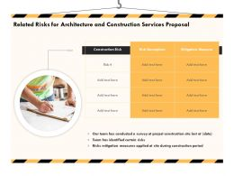 Related Risks For Architecture And Construction Services Proposal Ppt Powerpoint Format