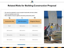 Related Risks For Building Construction Proposal Ppt Powerpoint Presentation Show Good