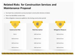 Related Risks For Construction Services And Maintenance Proposal Ppt File Formats