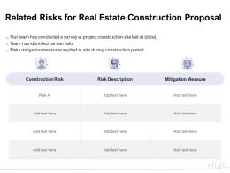 Related Risks For Real Estate Construction Proposal Ppt Powerpoint Presentation Ideas