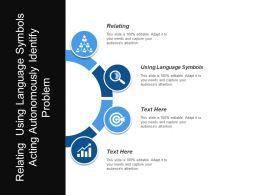 Relating Others Using Language Symbols Acting Autonomously Identify Problem