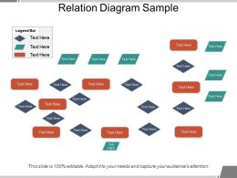 Relation Diagram Sample