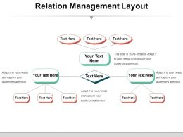 Relation Management Layout