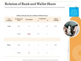 Relation Of Rank And Wallet Share Ppt Powerpoint Background Images