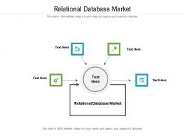Relational Database Market Ppt Powerpoint Presentation Ideas Diagrams Cpb