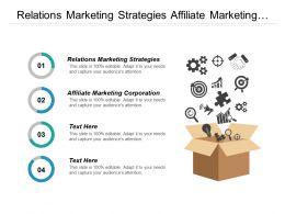 Relations Marketing Strategies Affiliate Marketing Corporation Analytics Metrics Cpb