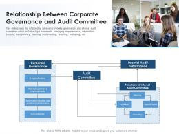 Relationship Between Corporate Governance And Audit Committee