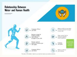 Relationship Between Water And Human Health Cushions Ppt Powerpoint Presentation Infographics Guidelines
