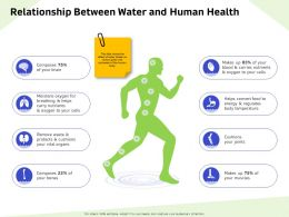 Relationship Between Water And Human Health Oxygen Ppt Powerpoint Presentation Icon Graphics Download