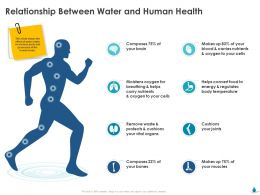 Relationship Between Water And Human Health Ppt Model
