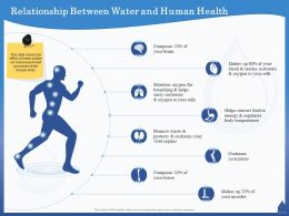 Relationship Between Water And Human Health Protects Ppt Powerpoint Presentation File Design Inspiration