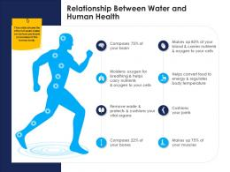 relationship between water and human health urban water management ppt formats