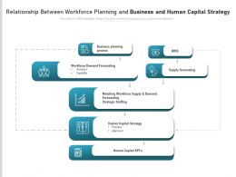 Relationship Between Workforce Planning And Business And Human Capital Strategy