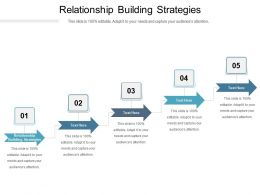 Relationship Building Strategies Ppt Powerpoint Presentation Professional Design Templates Cpb