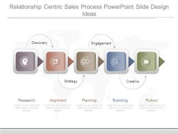 Relationship Centric Sales Process Powerpoint Slide Design Ideas