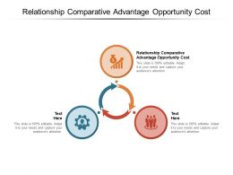 Relationship Comparative Advantage Opportunity Cost Ppt Powerpoint Presentation Slide Download Cpb