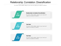 Relationship Correlation Diversification Ppt Powerpoint Presentation File Examples Cpb