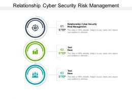 Relationship Cyber Security Risk Management Ppt Powerpoint Presentation Summary Layouts Cpb