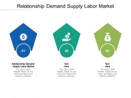 Relationship Demand Supply Labor Market Ppt Powerpoint Presentation Summary Inspiration Cpb