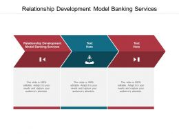 Relationship Development Model Banking Services Ppt Powerpoint Presentation Summary Design Ideas Cpb