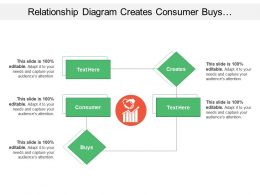 Relationship Diagram Creates Consumer Buys With Handshake And Graph Image