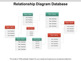 Relationship Diagram Database
