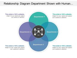 Relationship Diagram Department Shown With Human Images And Venn Diagram