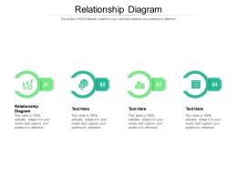 Relationship Diagram Ppt Powerpoint Presentation Styles Deck Cpb