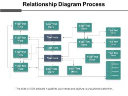 Relationship Diagram Process